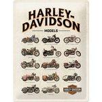 Harley Davidson Model Chart NA23233