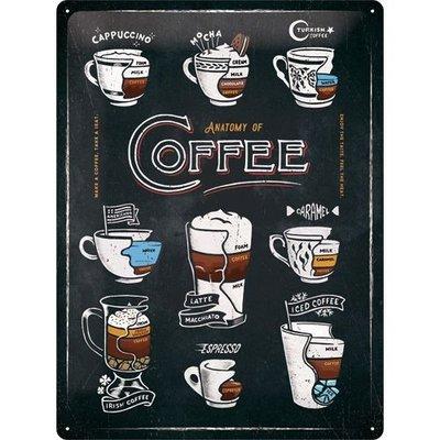 Anatomy of Coffee 30x40 3D
