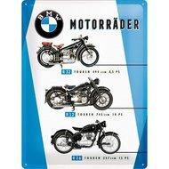 BMW Motorräder Chart NA23248